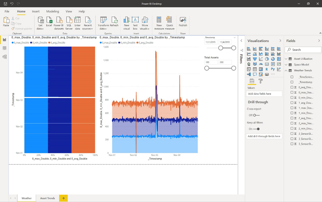 Azure Time Series provides an out of the box Power BI connector which connects your Azure Time Series queries to a Power BI workspace.