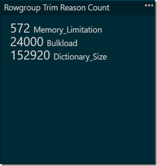 Poor Row Group Quality Detection