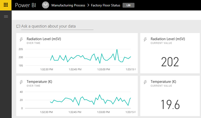 Dashboards powered from Azure Stream Analytics