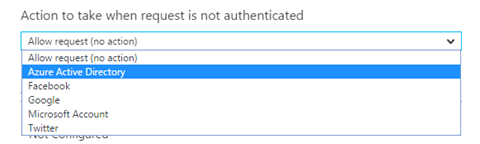 Selecting action for when client is unauthenticated