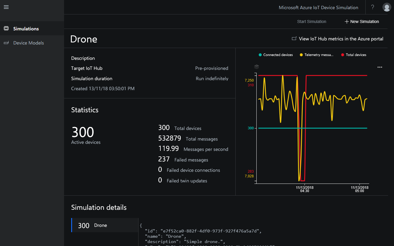 Device simulation dashboard