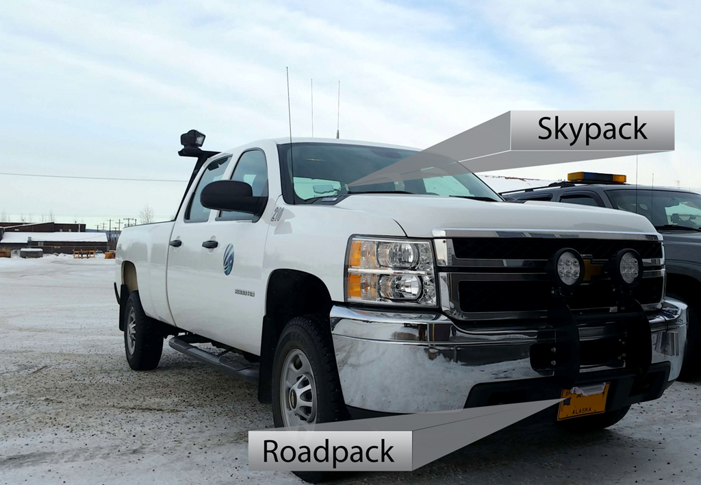 Skypack