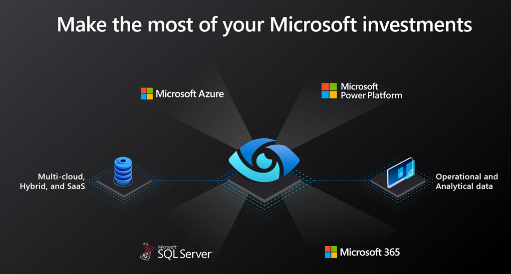 Azure Purview makes the most of your existing Microsoft investments by having integrations with Microsoft Azure, Microsoft Power Platform, Microsoft SQL Server and Microsoft 365 products