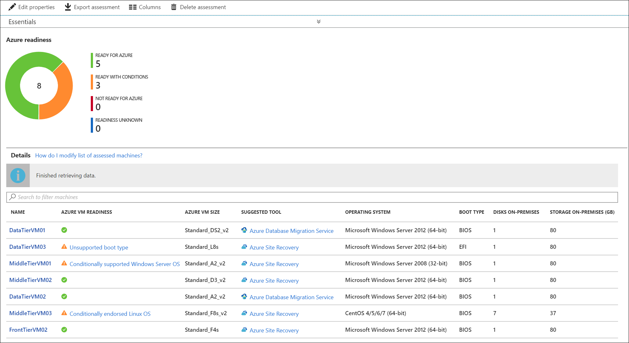 Confidently plan your cloud migration: Azure Migrate is now ...