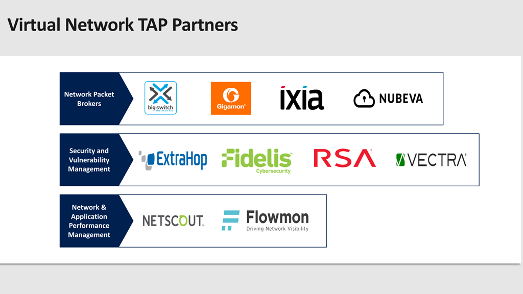 Azure Virtual Network TAP ecosystem