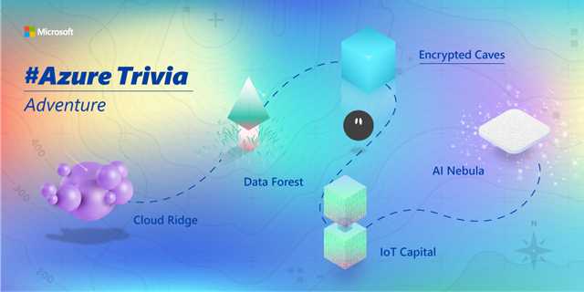 #AzureTrivia adventure map