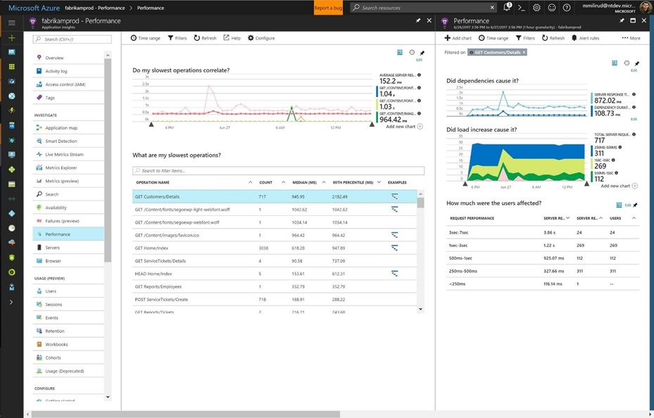 Screenshot of performance investigation in Azure Application Insights