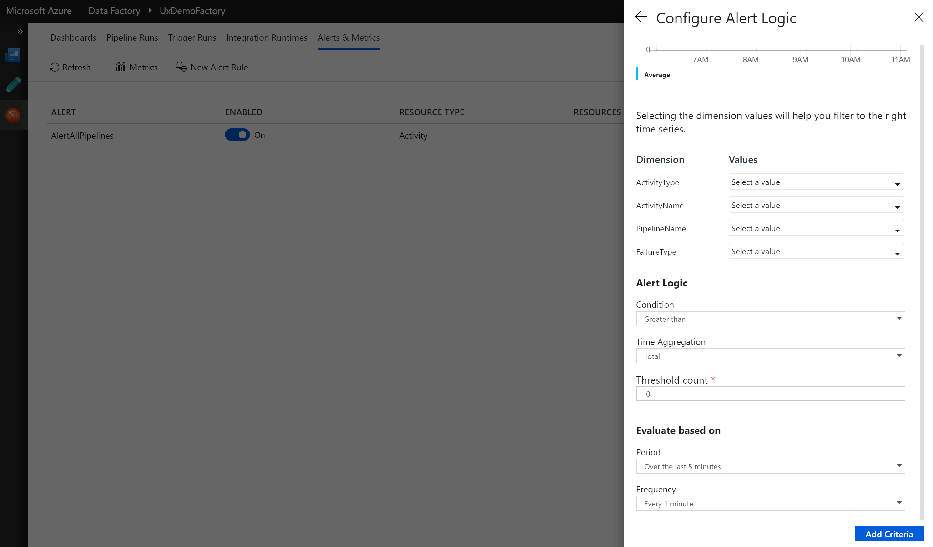 Configure the alert logic in Azure Data Factory