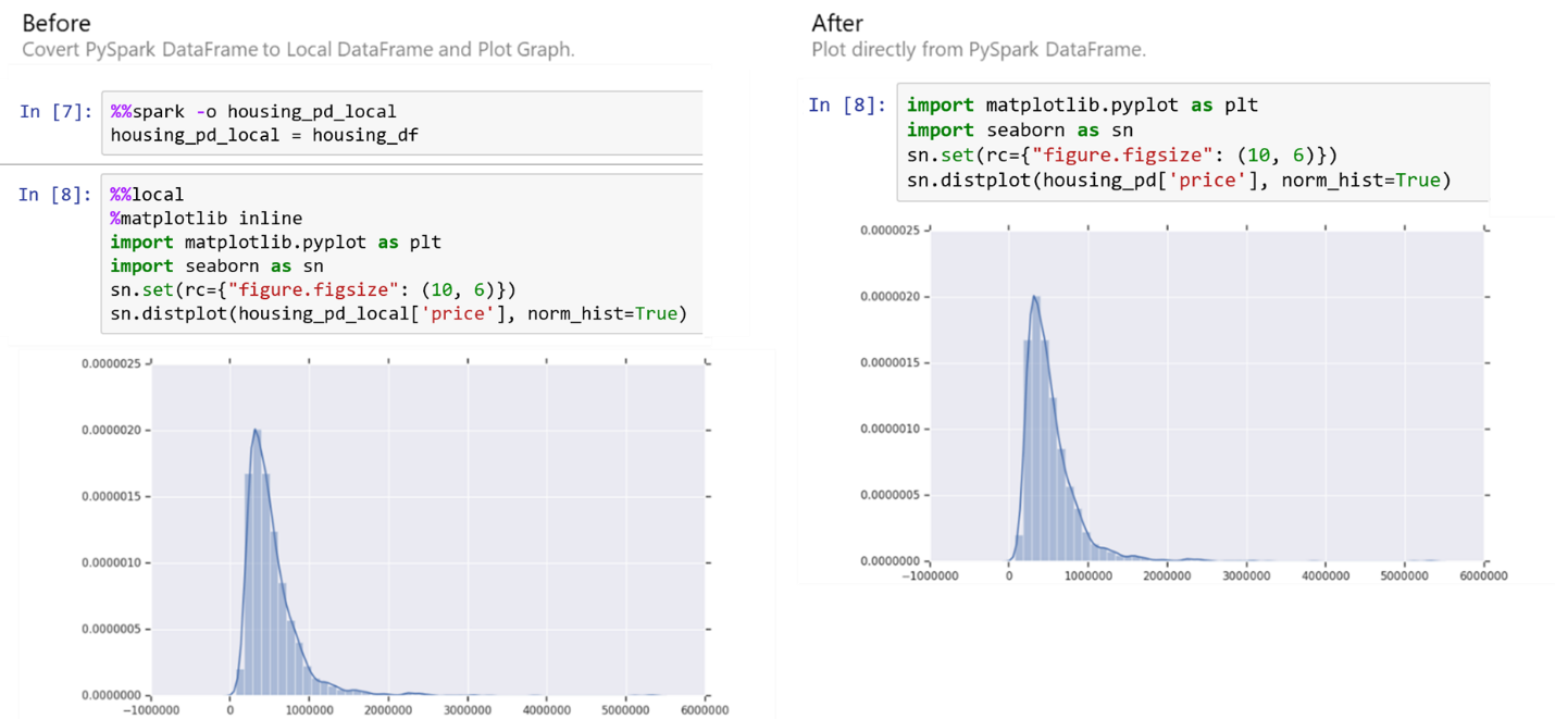 Native matplotlib support for PySpark DataFrame_thumb[2]