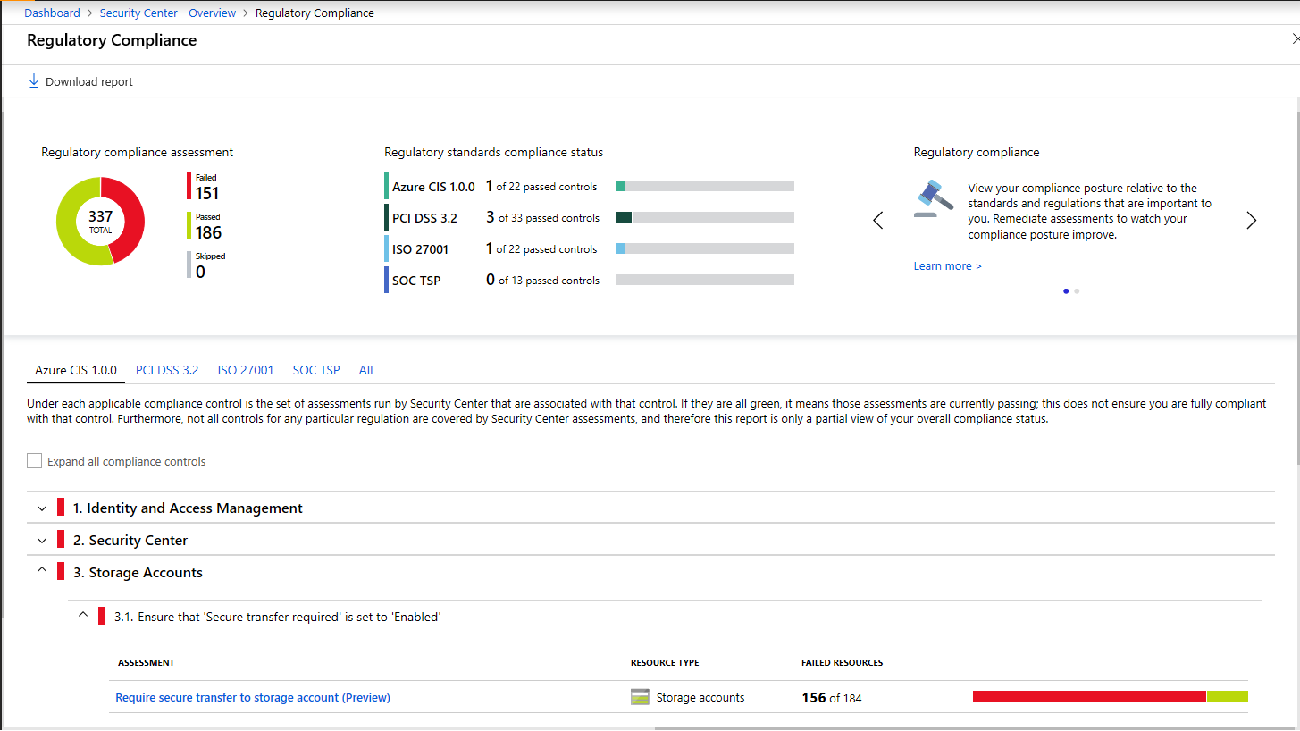 Regulatory Compliance dashboard in Azure Security Center