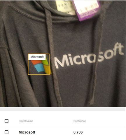 Picture of Microsoft logo and the brand detection feature