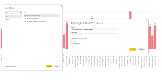 Azure HDInsight Interactive Query: Ten tools to analyze big