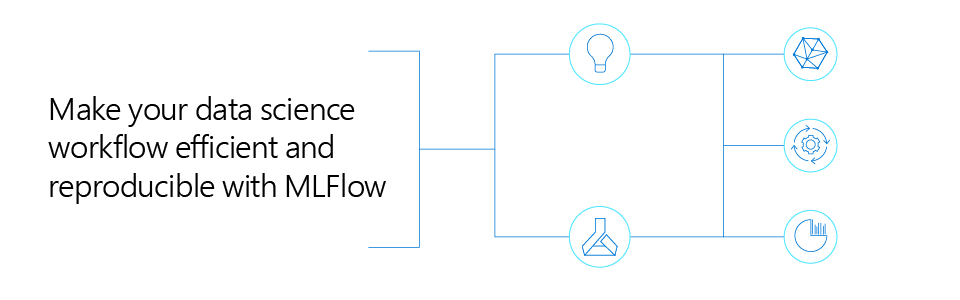 Title card - Make your data science workflow efficient and reproducible with MLFlow