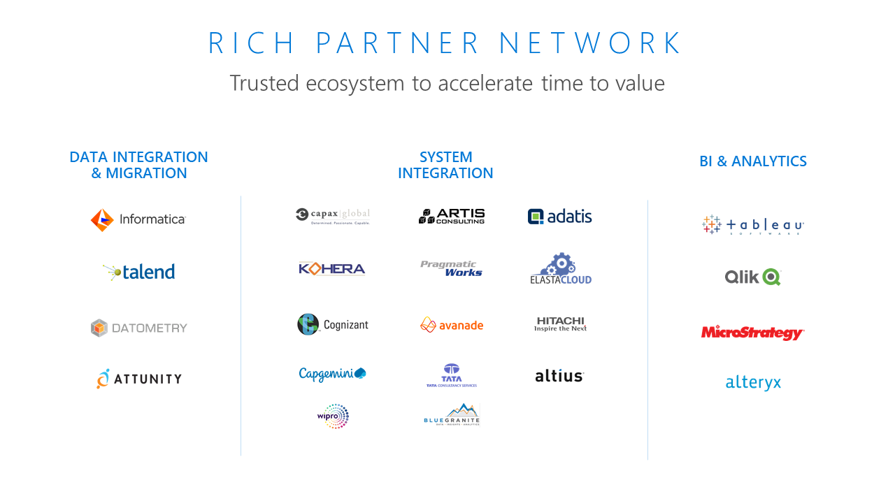 Rich Partner Network