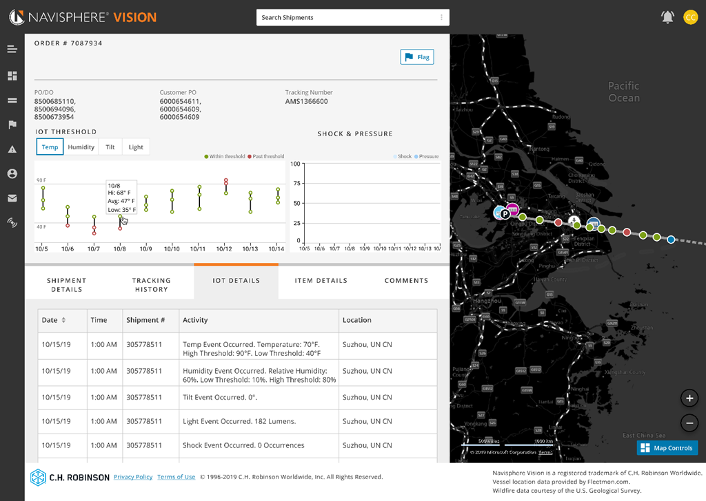 A screenshot of an example Navishphere Vision dashboard for IoT device insights