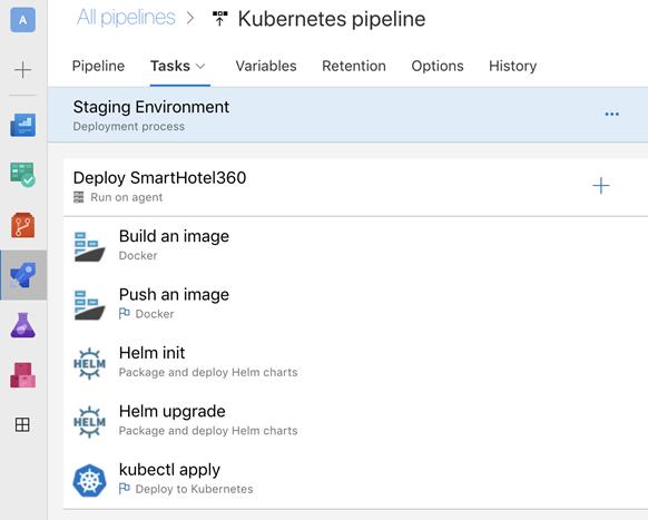 Kubernetes deployment configuration image