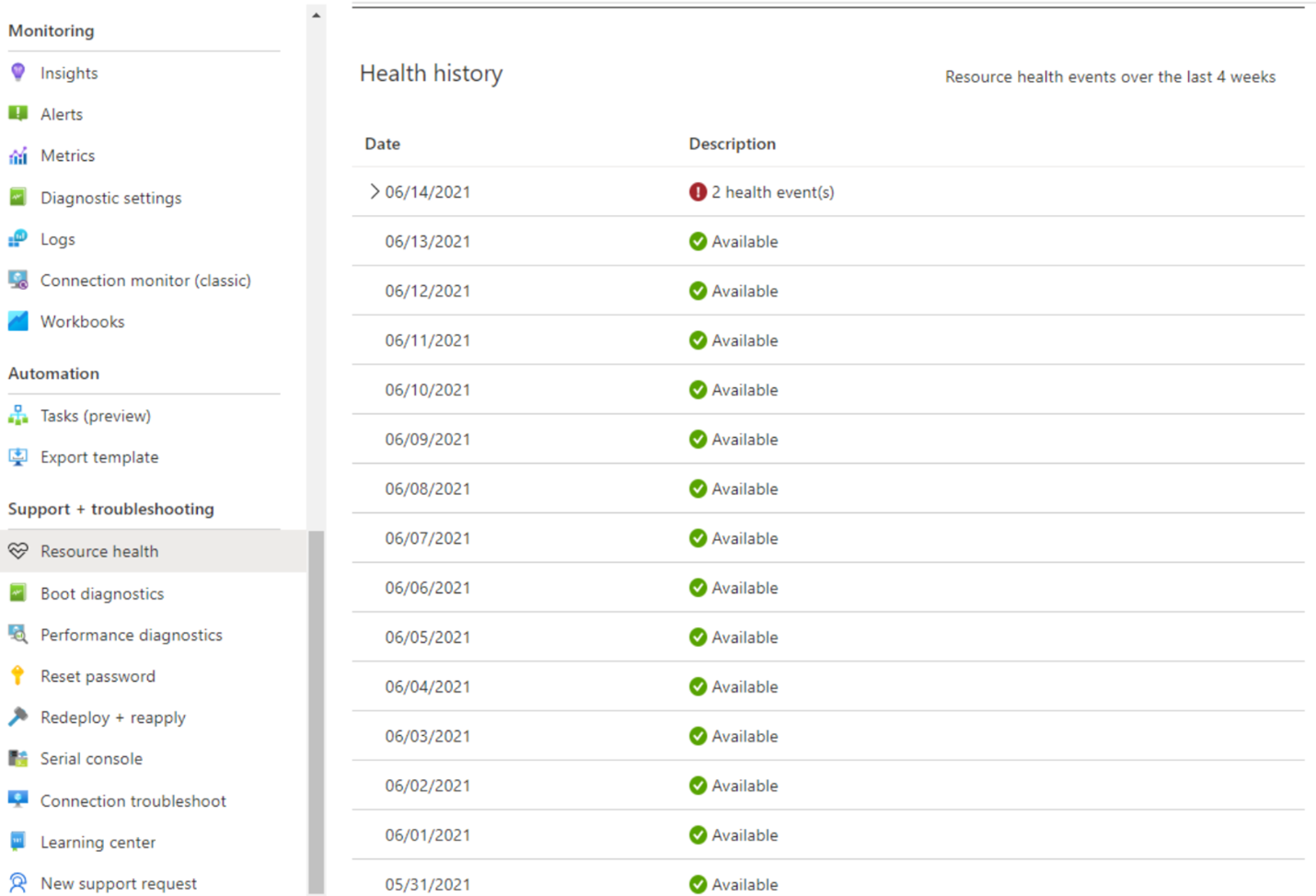 """A screenshot of the Azure portal """"resource health"""" blade showing the health history of a resource."""