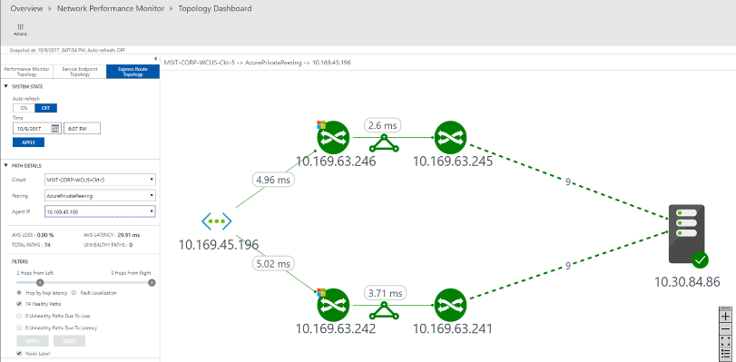Azure ExpressRoute updates – New partnerships, monitoring and