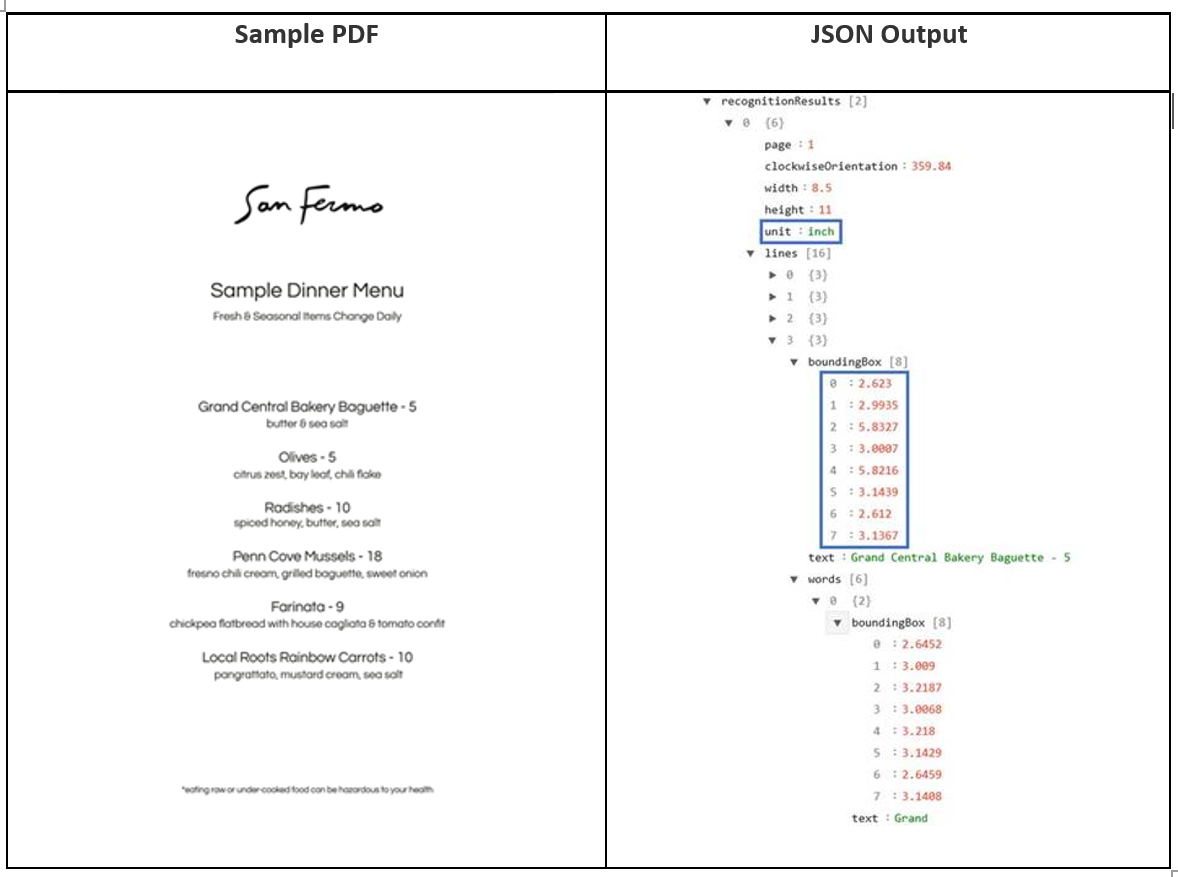 An image showing the a sample PDF on the left, and the extracted JSON output from using Computer Vision on the right.