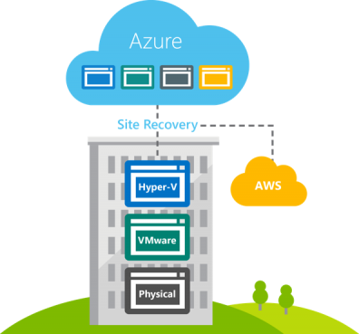 Migration to Azure