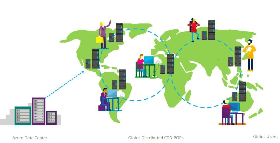 Blog1 CDN global map - storage to CDN to users.pdf-Manling-D