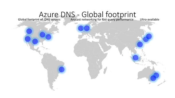DNS Global Footprint