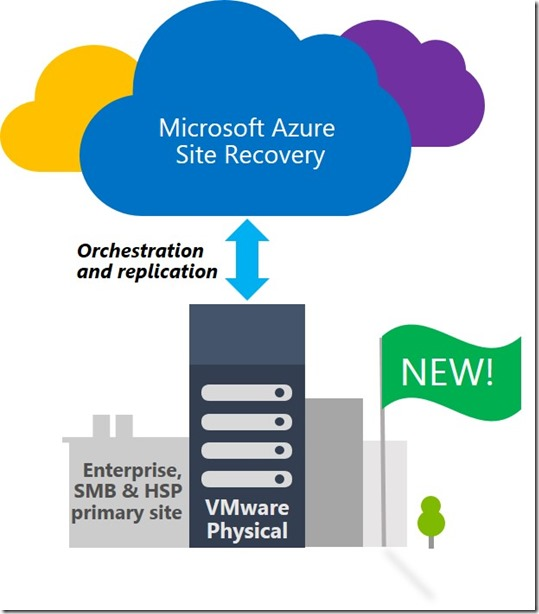 vmware to azure