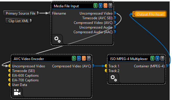 Sample Workflow for Premium Encoder