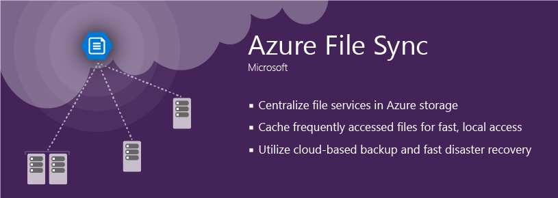 Azure File Sync AFS