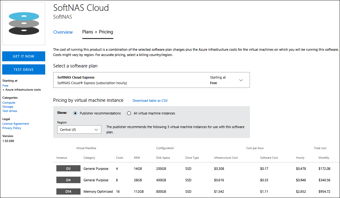 SoftNAS Cloud pricing page