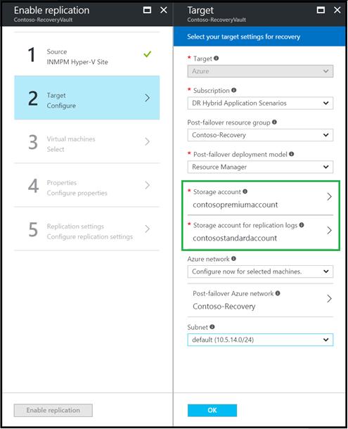 Azure Site Recovery - Premium Storage