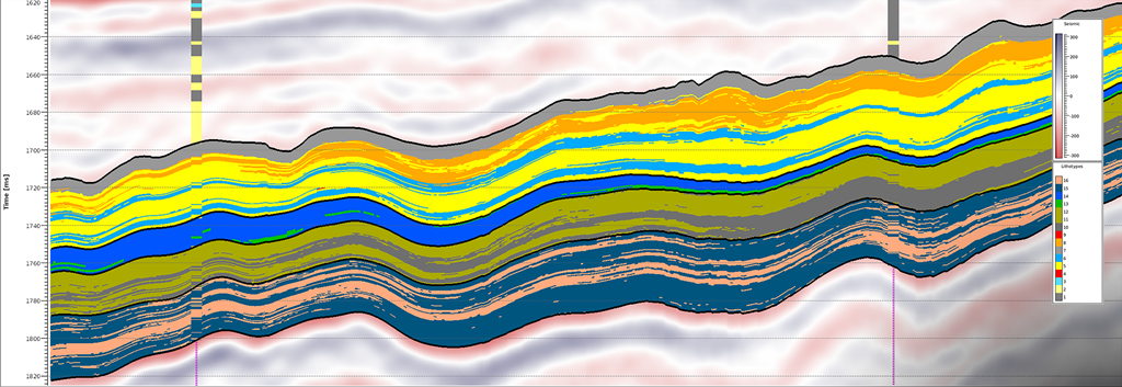 Image displaying seismic model