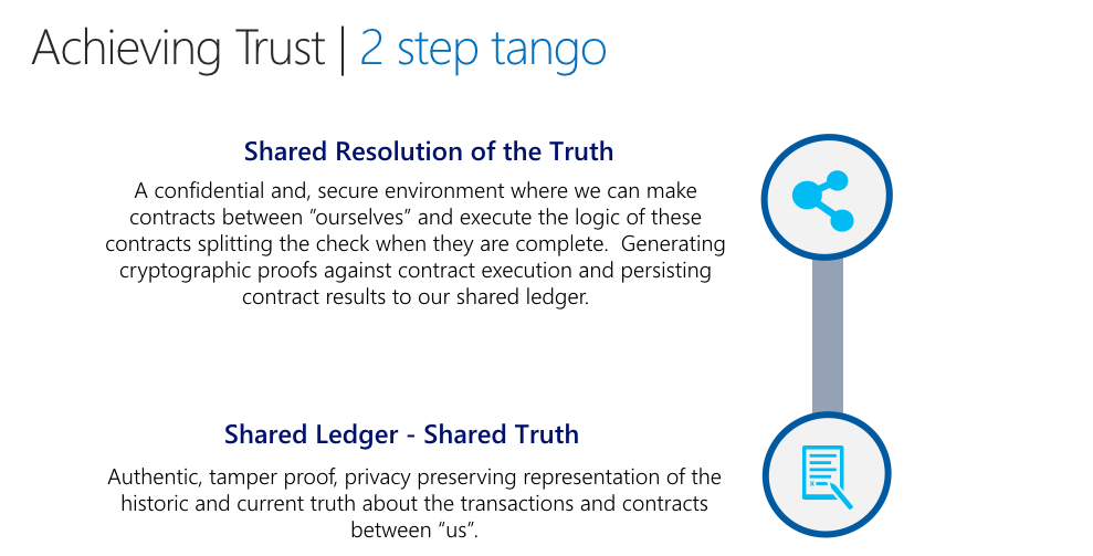 Achieving Trust - 2 step tango