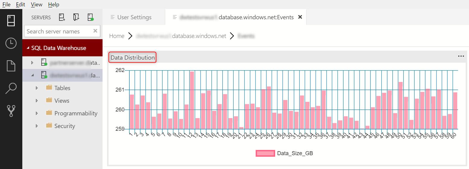 Data_Skew