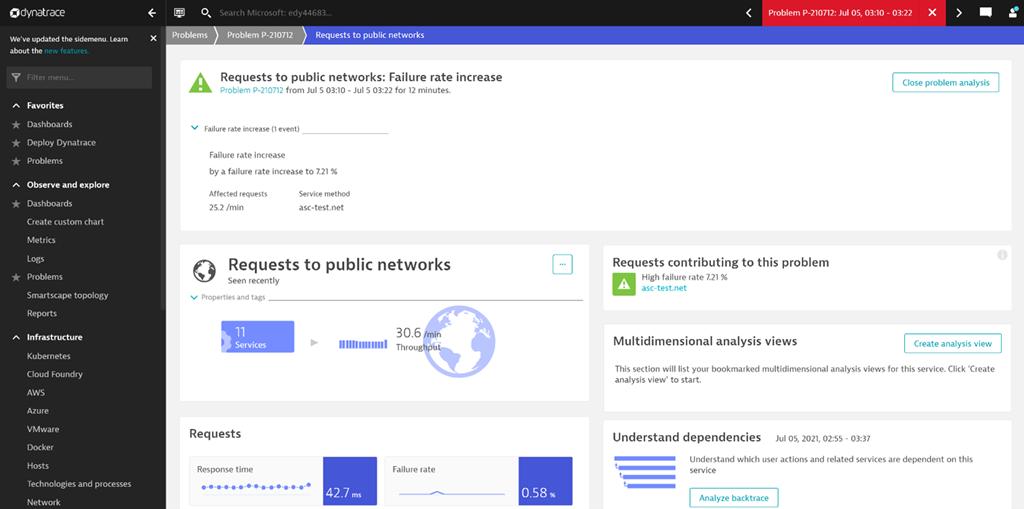 Signals an increase in failure rates to reach an external network.
