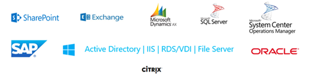 Azure Site Recovery Certified Applications