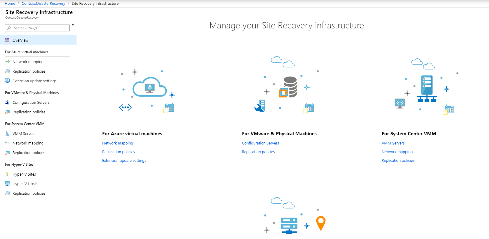 Screenshot of Site Recovery infrastructure