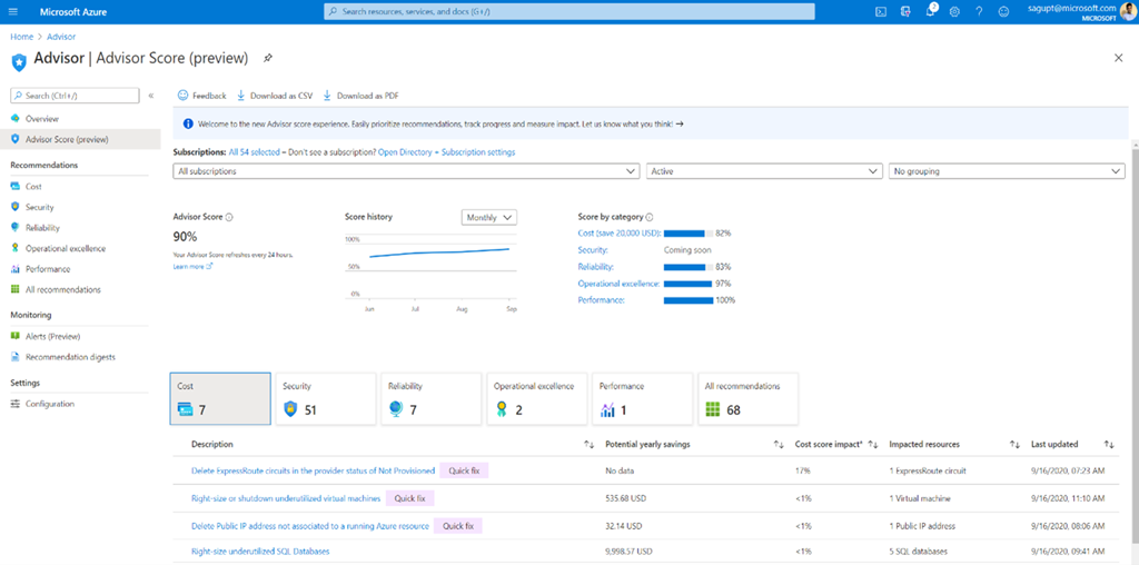 Screenshot of the Azure Advisor Score experience in the Azure portal