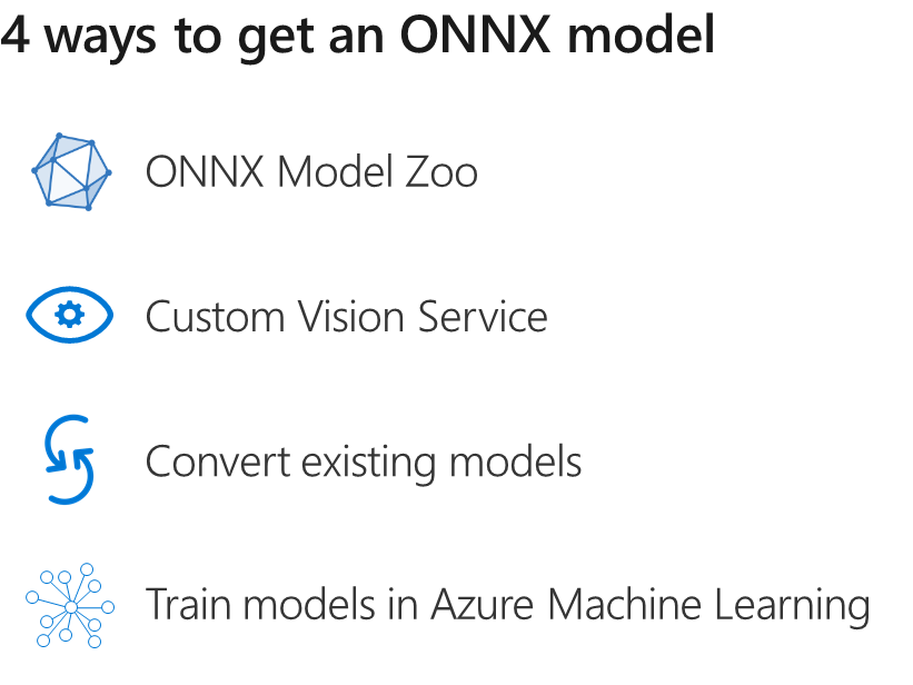 ONNX Runtime for inferencing machine learning models now in preview