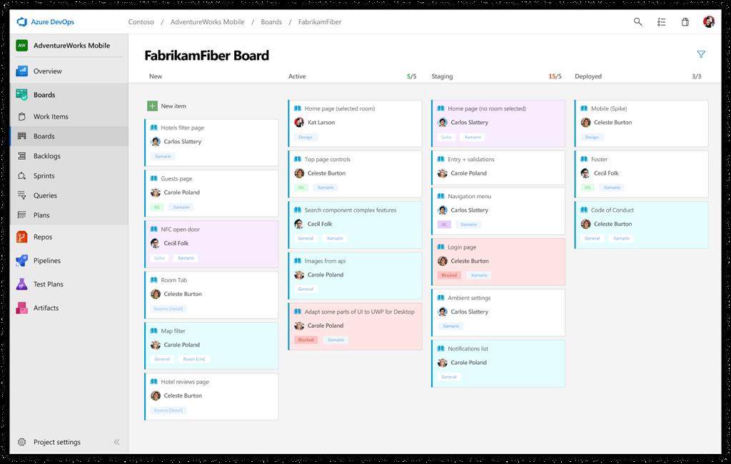 Beispiel für einen Entwickler, der alle Azure DevOps-Dienste zusammen verwendet, ausgehend von Azure Boards