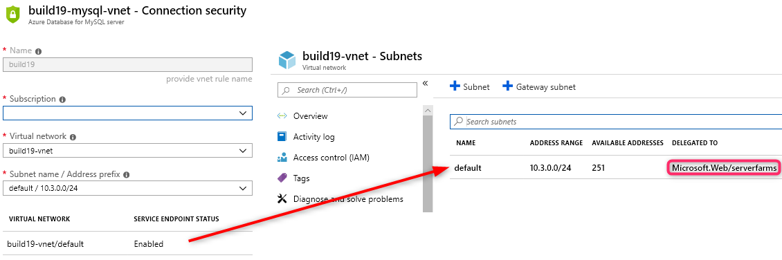Applications running in the Standard or Premium v2 tiers can now connect to virtual networks using the new preview virtual network integration feature.