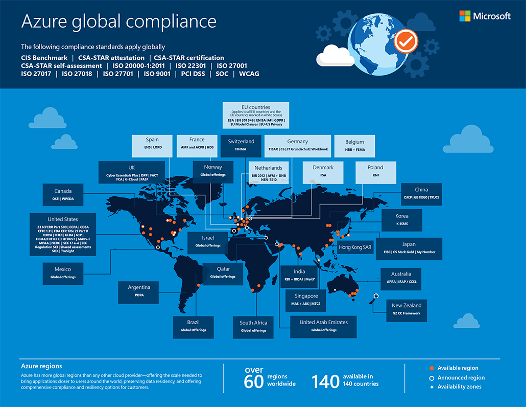 Map of the world with Azure regions and compliance offerings