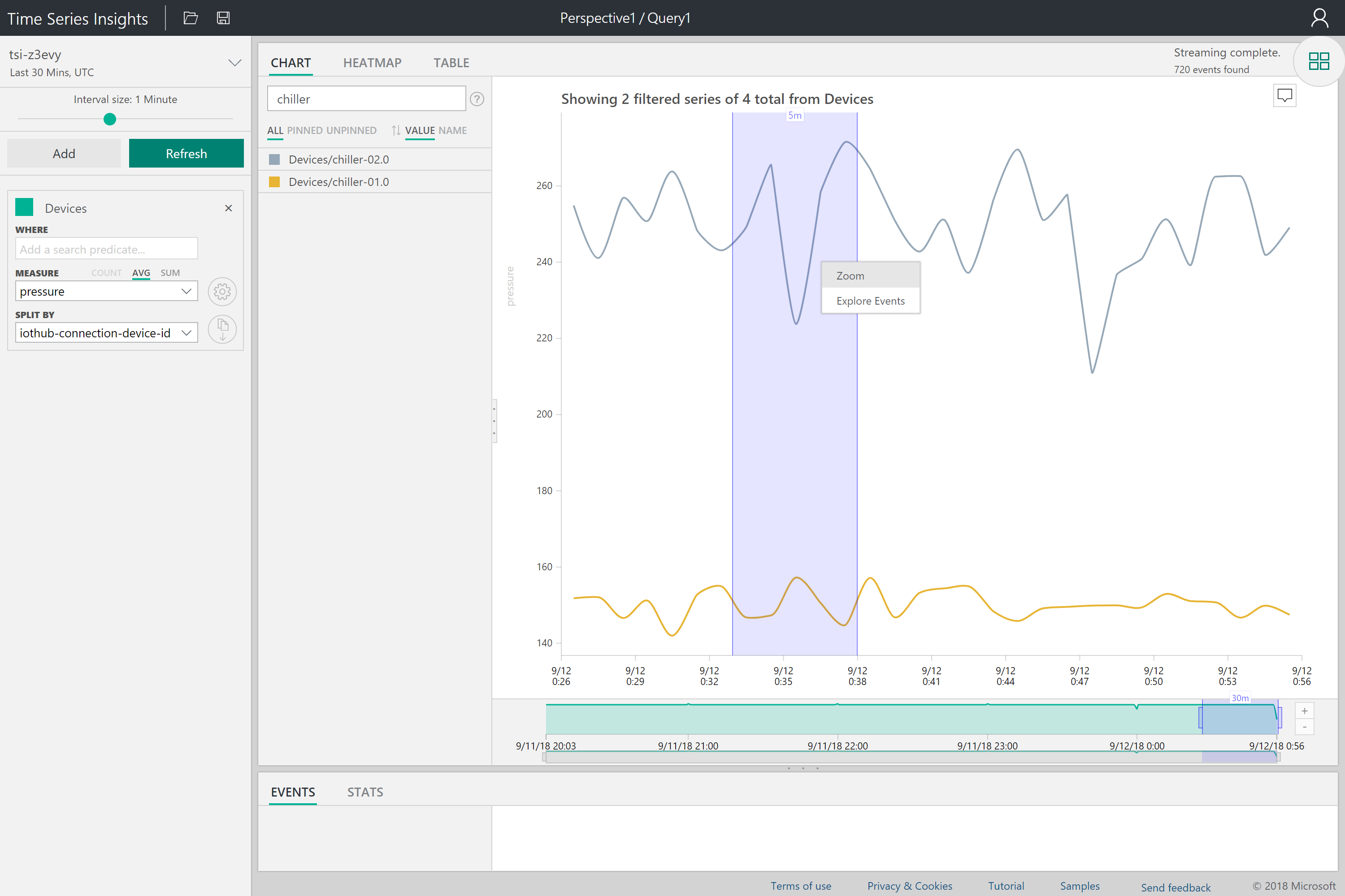 Screenshot of telemetry data in the Time Series Insights explorer