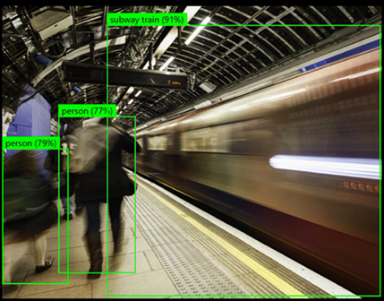 Picture of subway train and detecting real life or man-made objects