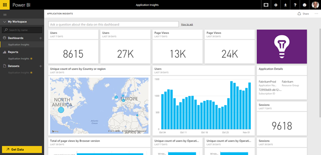 Application Insights - Power BI