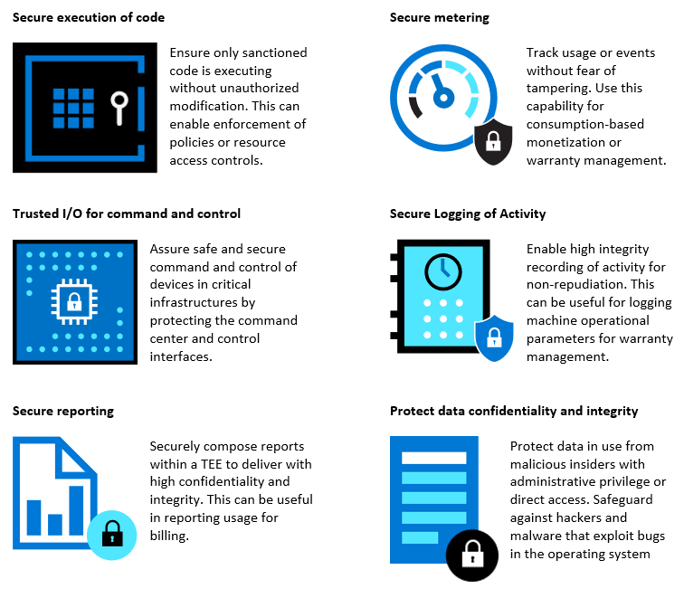 Simplifying confidential computing: Azure IoT Edge security with