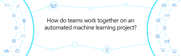 How do teams work together on an automated machine learning project?