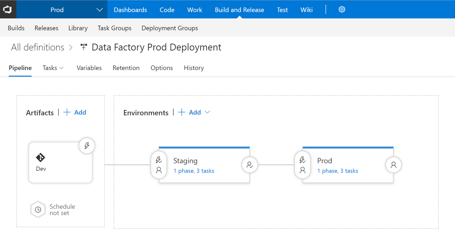 Data Factory Prod Deployment