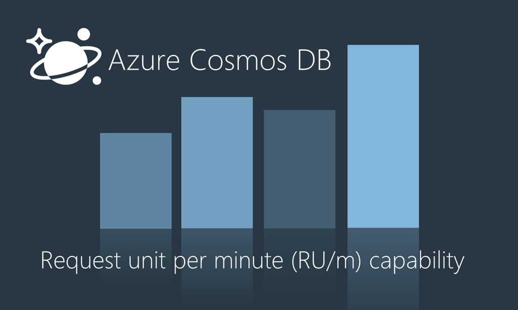 Azure #CosmosDB: Case study around RU/min with the Universal