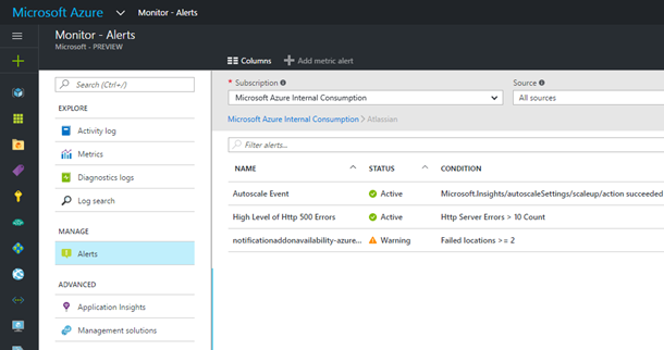 Azure Monitor - List of Alerts